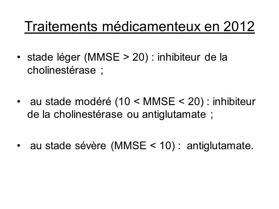 HAS -2011 Il nest pas recommandé de prescrire dans cette indication les traitements suivants : le piribédil, les antioxydants dont la vitamine E, la sélégiline, les extraits de ginkgo biloba, les nootropes, les anti-inflammatoires, les hormones (dont la DHEA et les oestrogènes), les hypocholestérolémiants (dont les statines) et les omégas 3.