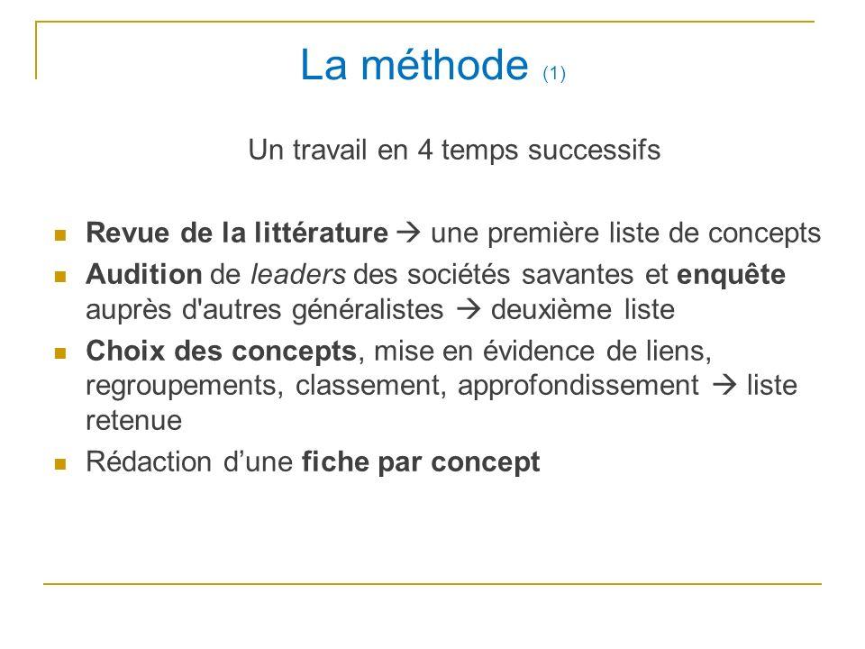 La méthode (1) Un travail en 4 temps successifs Revue de la littérature une première liste de concepts Audition de leaders des sociétés savantes et en