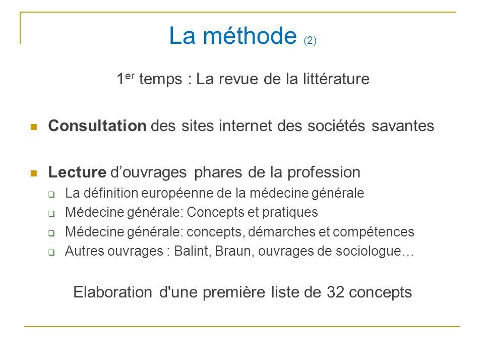 La méthode (2) 1 er temps : La revue de la littérature Consultation des sites internet des sociétés savantes Lecture douvrages phares de la profession