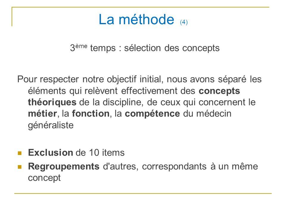 La méthode (4) 3 ème temps : sélection des concepts Pour respecter notre objectif initial, nous avons séparé les éléments qui relèvent effectivement d