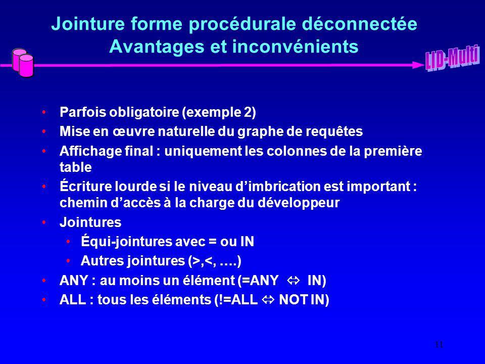 11 Jointure forme procédurale déconnectée Avantages et inconvénients Parfois obligatoire (exemple 2) Mise en œuvre naturelle du graphe de requêtes Affichage final : uniquement les colonnes de la première table Écriture lourde si le niveau dimbrication est important : chemin daccès à la charge du développeur Jointures Équi-jointures avec = ou IN Autres jointures (>,<, ….) ANY : au moins un élément (=ANY IN) ALL : tous les éléments (!=ALL NOT IN)