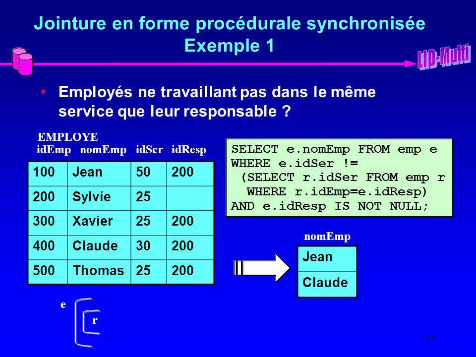 14 Jointure en forme procédurale synchronisée Exemple 1 Employés ne travaillant pas dans le même service que leur responsable .