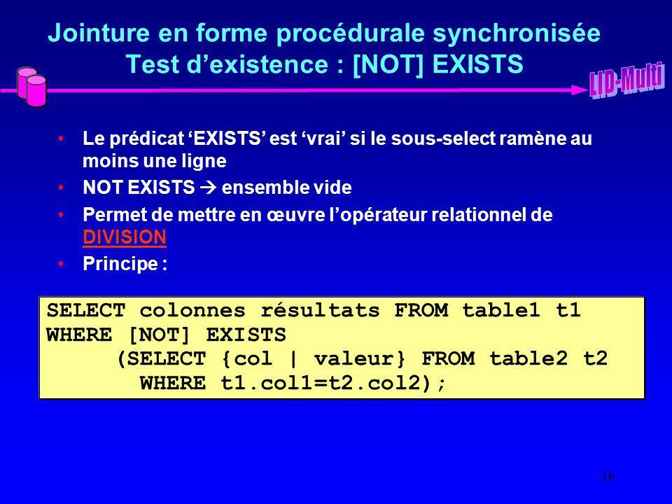 16 Jointure en forme procédurale synchronisée Test dexistence : [NOT] EXISTS Le prédicat EXISTS est vrai si le sous-select ramène au moins une ligne NOT EXISTS ensemble vide Permet de mettre en œuvre lopérateur relationnel de DIVISION Principe : SELECT colonnes résultats FROM table1 t1 WHERE [NOT] EXISTS (SELECT {col | valeur} FROM table2 t2 WHERE t1.col1=t2.col2);
