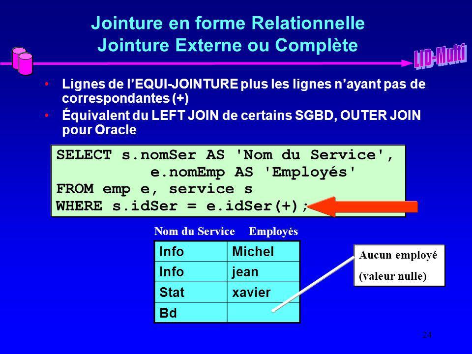 24 Jointure en forme Relationnelle Jointure Externe ou Complète Lignes de lEQUI-JOINTURE plus les lignes nayant pas de correspondantes (+) Équivalent du LEFT JOIN de certains SGBD, OUTER JOIN pour Oracle SELECT s.nomSer AS Nom du Service , e.nomEmp AS Employés FROM emp e, service s WHERE s.idSer = e.idSer(+); Nom du ServiceEmployés InfoMichel Infojean Statxavier Bd Aucun employé (valeur nulle)