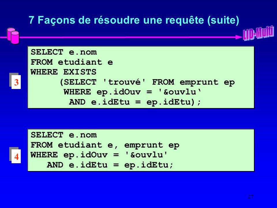 27 7 Façons de résoudre une requête (suite) 3 3 SELECT e.nom FROM etudiant e WHERE EXISTS (SELECT 'trouvé' FROM emprunt ep WHERE ep.idOuv = '&ouvlu AN