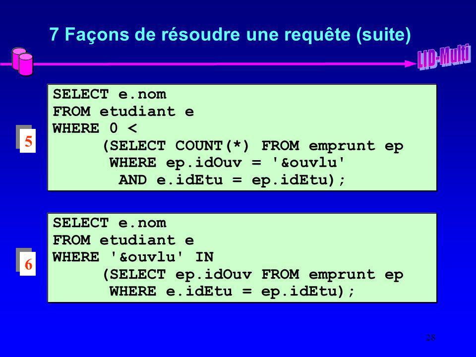 28 7 Façons de résoudre une requête (suite) 5 5 SELECT e.nom FROM etudiant e WHERE 0 < (SELECT COUNT(*) FROM emprunt ep WHERE ep.idOuv = &ouvlu AND e.idEtu = ep.idEtu); 6 6 SELECT e.nom FROM etudiant e WHERE &ouvlu IN (SELECT ep.idOuv FROM emprunt ep WHERE e.idEtu = ep.idEtu);