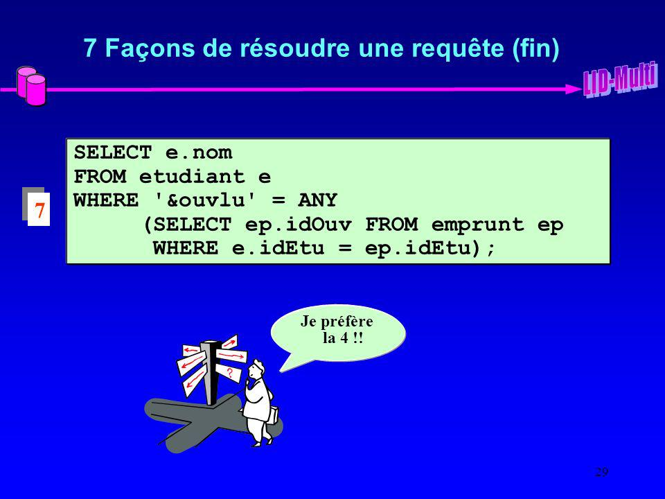 29 7 Façons de résoudre une requête (fin) 7 7 SELECT e.nom FROM etudiant e WHERE '&ouvlu' = ANY (SELECT ep.idOuv FROM emprunt ep WHERE e.idEtu = ep.id