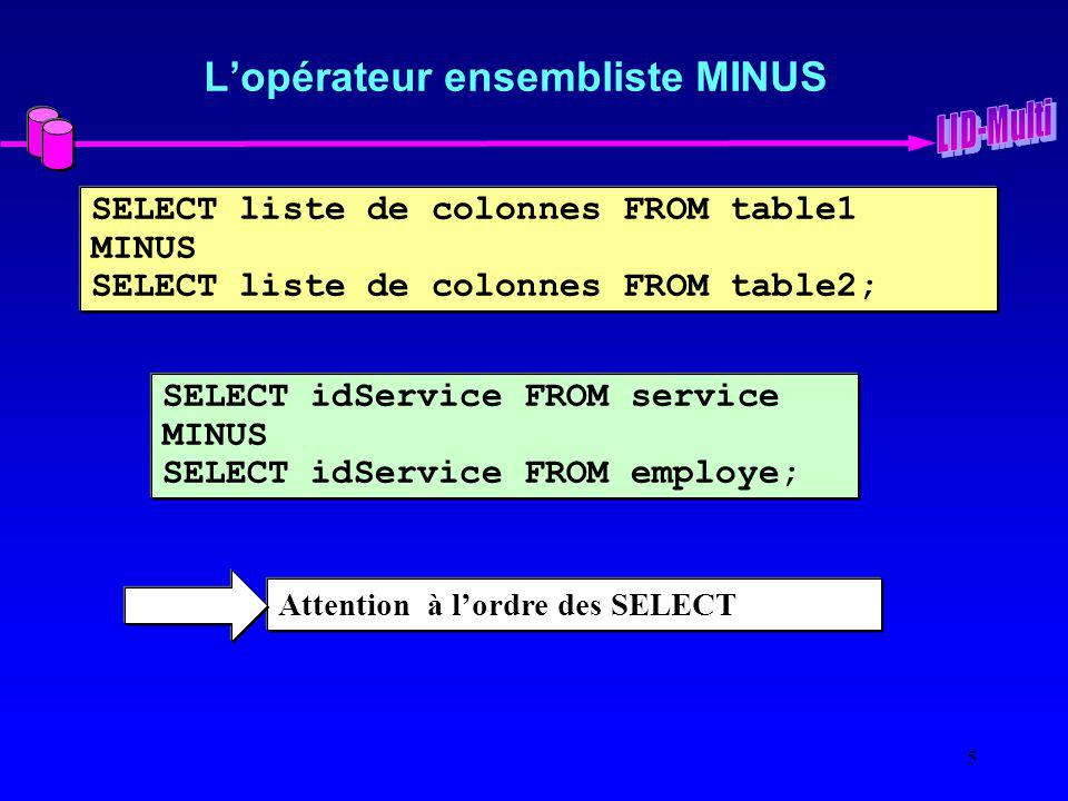 5 Lopérateur ensembliste MINUS SELECT liste de colonnes FROM table1 MINUS SELECT liste de colonnes FROM table2; SELECT idService FROM service MINUS SE