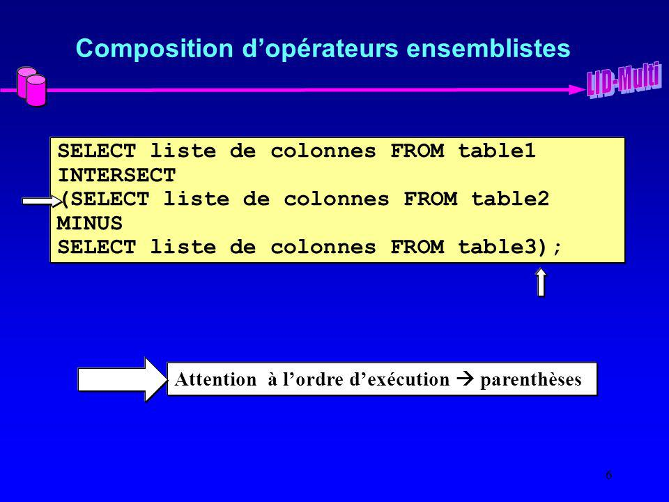 6 Composition dopérateurs ensemblistes SELECT liste de colonnes FROM table1 INTERSECT (SELECT liste de colonnes FROM table2 MINUS SELECT liste de colo