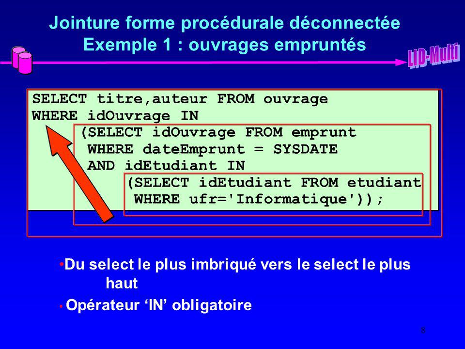 8 Jointure forme procédurale déconnectée Exemple 1 : ouvrages empruntés SELECT titre,auteur FROM ouvrage WHERE idOuvrage IN (SELECT idOuvrage FROM emp