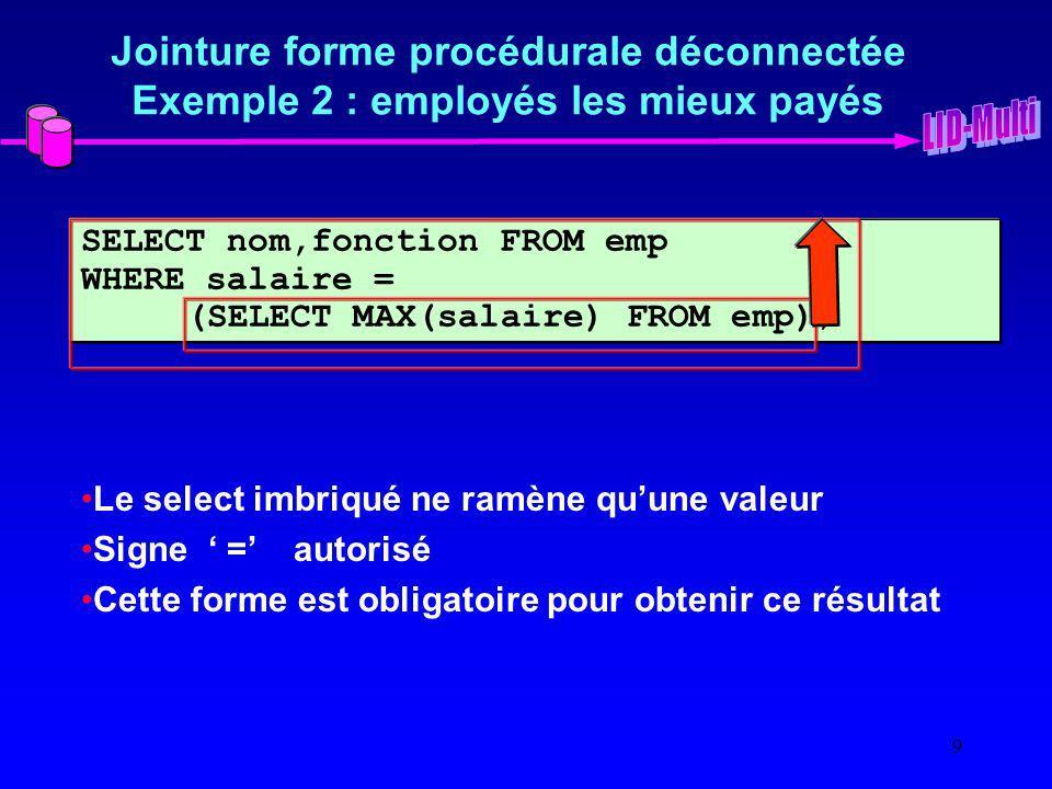 9 Jointure forme procédurale déconnectée Exemple 2 : employés les mieux payés SELECT nom,fonction FROM emp WHERE salaire = (SELECT MAX(salaire) FROM emp); Le select imbriqué ne ramène quune valeur Signe = autorisé Cette forme est obligatoire pour obtenir ce résultat