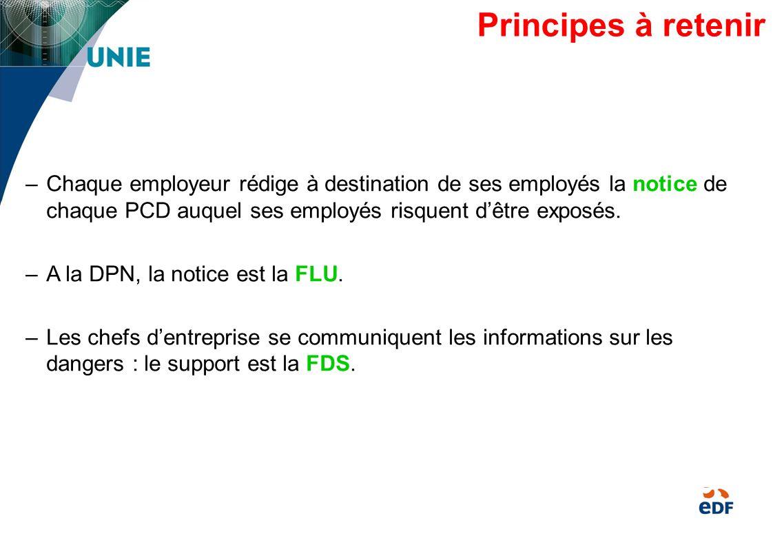 Principes à retenir –Chaque employeur rédige à destination de ses employés la notice de chaque PCD auquel ses employés risquent dêtre exposés. –A la D