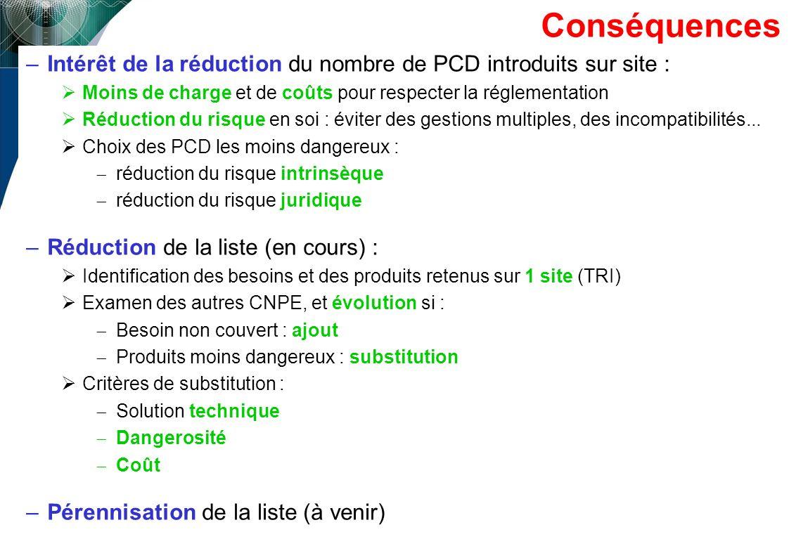 –Intérêt de la réduction du nombre de PCD introduits sur site : Moins de charge et de coûts pour respecter la réglementation Réduction du risque en soi : éviter des gestions multiples, des incompatibilités...
