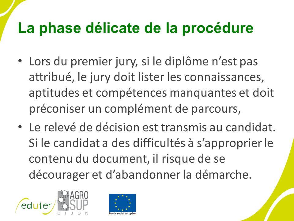 La phase délicate de la procédure Lors du premier jury, si le diplôme nest pas attribué, le jury doit lister les connaissances, aptitudes et compétences manquantes et doit préconiser un complément de parcours, Le relevé de décision est transmis au candidat.