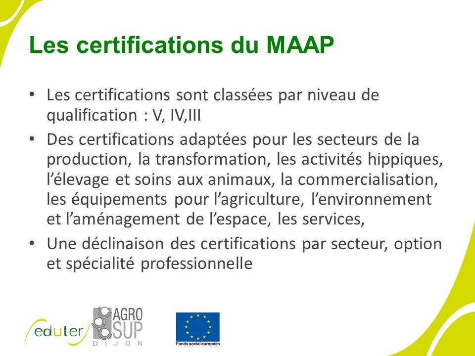Les certifications du MAAP Les certifications sont classées par niveau de qualification : V, IV,III Des certifications adaptées pour les secteurs de la production, la transformation, les activités hippiques, lélevage et soins aux animaux, la commercialisation, les équipements pour lagriculture, lenvironnement et laménagement de lespace, les services, Une déclinaison des certifications par secteur, option et spécialité professionnelle