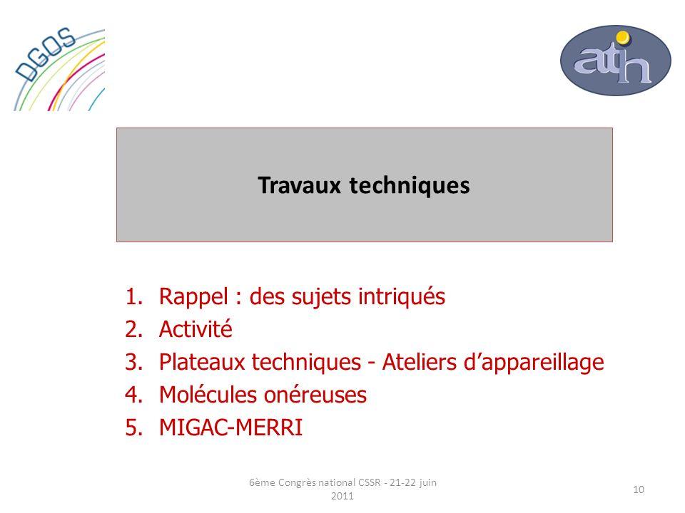 Travaux techniques 1.Rappel : des sujets intriqués 2.Activité 3.Plateaux techniques - Ateliers dappareillage 4.Molécules onéreuses 5.MIGAC-MERRI 10 6è