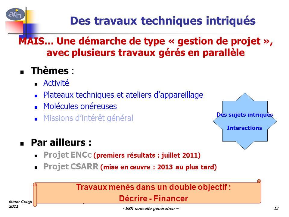 - SSR nouvelle génération – 6ème Congrès national CSSR - 21-22 juin 2011 12 Des travaux techniques intriqués Thèmes : Activité Plateaux techniques et