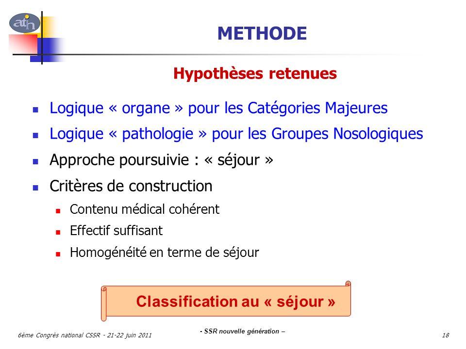 - SSR nouvelle génération – 6ème Congrès national CSSR - 21-22 juin 201118 METHODE Logique « organe » pour les Catégories Majeures Logique « pathologi