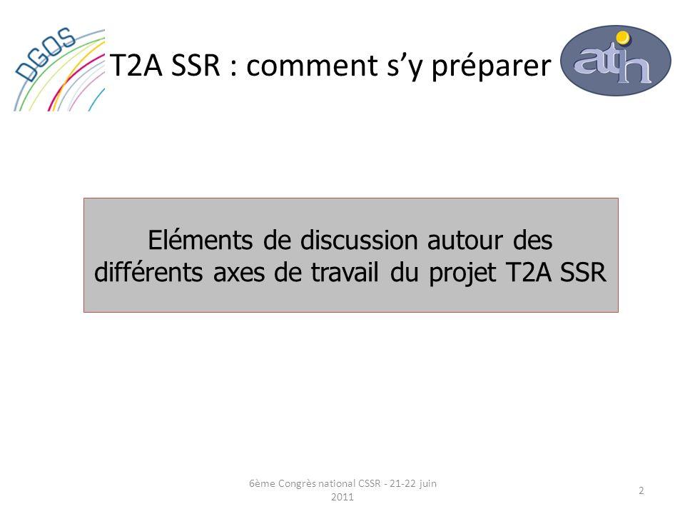 Projet T2A SSR : Rappels Un modèle de financement comportant 4 compartiments : activité / PT /MO /MIG Printemps 2010 : calendrier de la mise en œuvre de la T2A SSR (DGOS) : 2012 : MO + MIG 2013 : déploiement de la T2A sur les 4 compartiments Cadre général 3 6ème Congrès national CSSR - 21-22 juin 2011