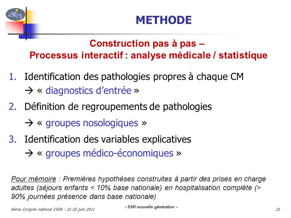 - SSR nouvelle génération – 6ème Congrès national CSSR - 21-22 juin 201121 1.Identification des pathologies propres à chaque CM « diagnostics dentrée