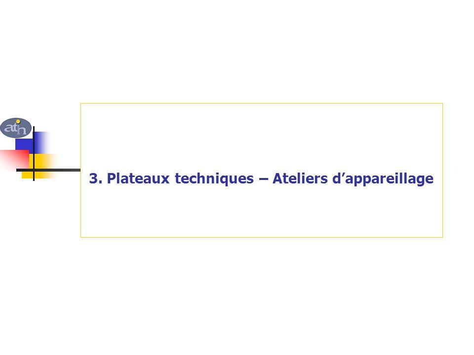 3. Plateaux techniques – Ateliers dappareillage