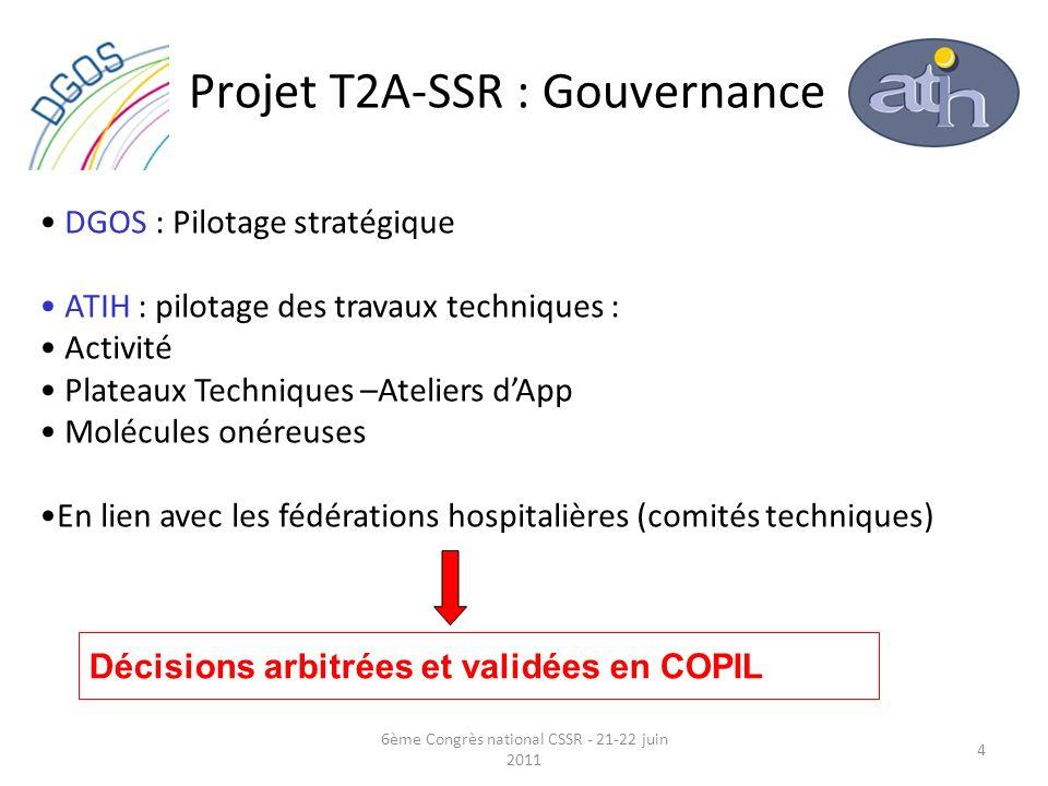 Projet T2A-SSR : Gouvernance DGOS : Pilotage stratégique ATIH : pilotage des travaux techniques : Activité Plateaux Techniques –Ateliers dApp Molécule