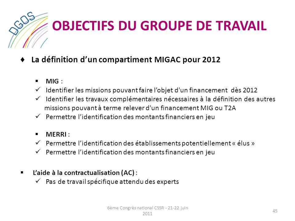 OBJECTIFS DU GROUPE DE TRAVAIL La définition dun compartiment MIGAC pour 2012 MIG : Identifier les missions pouvant faire lobjet d'un financement dès