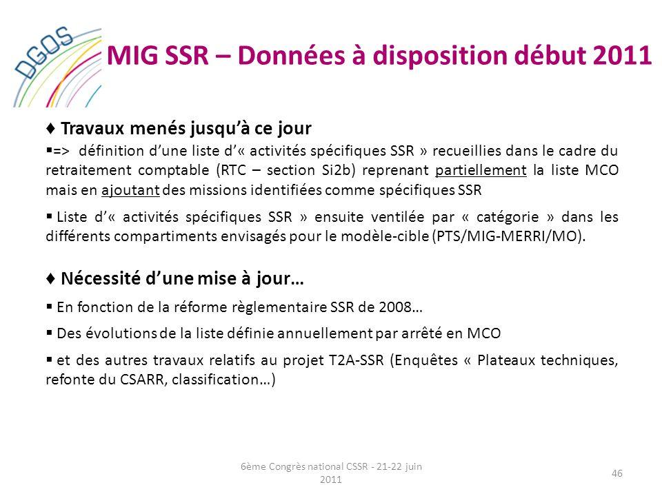 MIG SSR – Données à disposition début 2011 Travaux menés jusquà ce jour => définition dune liste d« activités spécifiques SSR » recueillies dans le ca