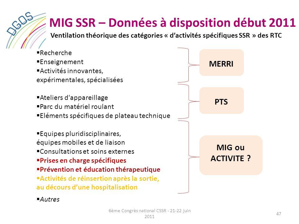 MIG SSR – Données à disposition début 2011 Recherche Enseignement Activités innovantes, expérimentales, spécialisées Ateliers d'appareillage Parc du m