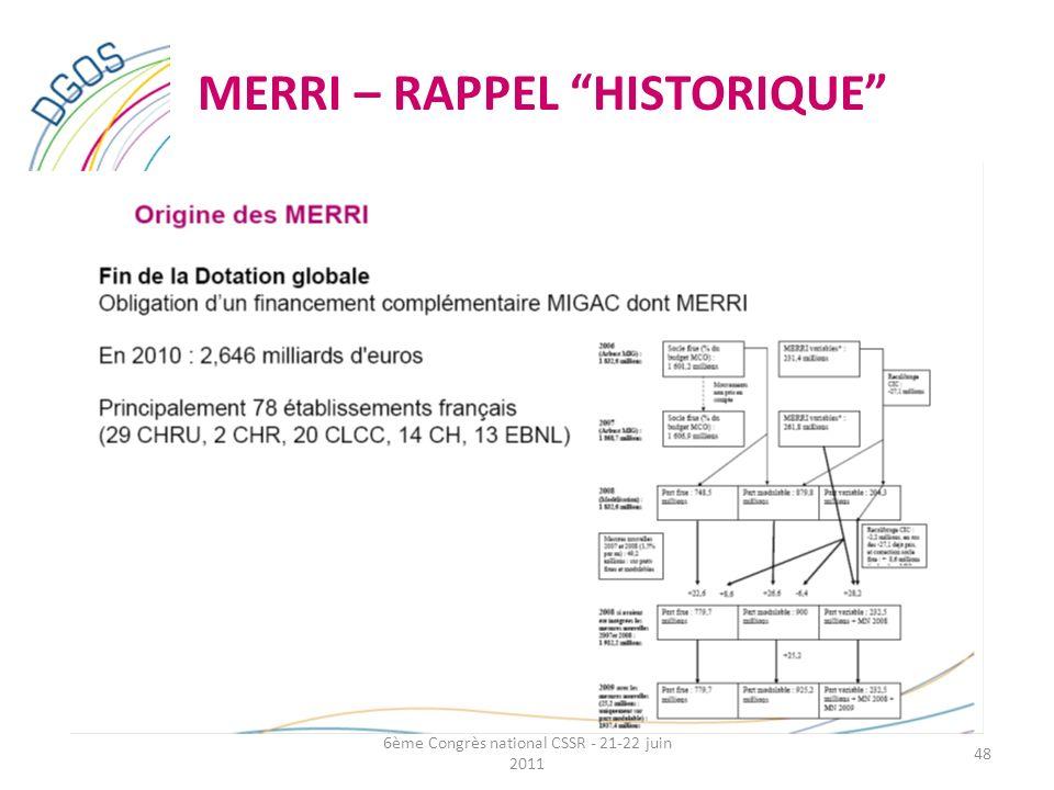 MERRI – RAPPEL HISTORIQUE 48 6ème Congrès national CSSR - 21-22 juin 2011