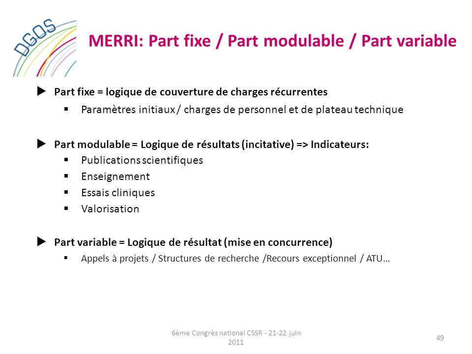 MERRI: Part fixe / Part modulable / Part variable Part fixe = logique de couverture de charges récurrentes Paramètres initiaux / charges de personnel