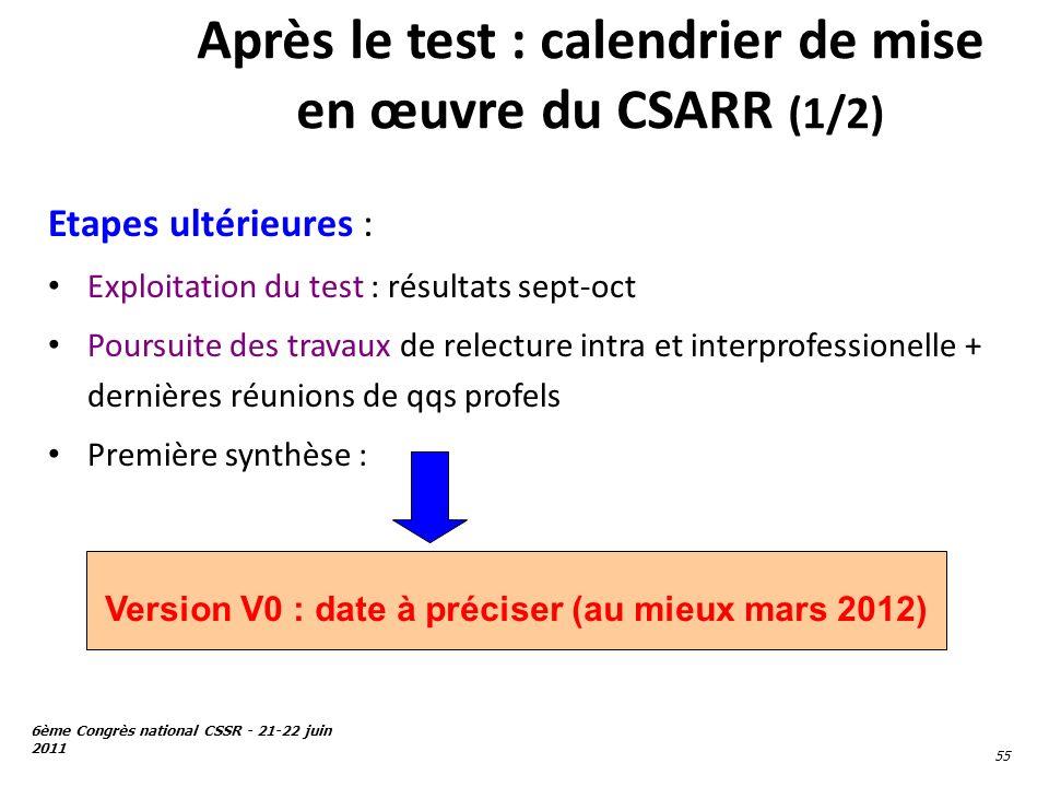 6ème Congrès national CSSR - 21-22 juin 2011 55 Version V0 : date à préciser (au mieux mars 2012) Après le test : calendrier de mise en œuvre du CSARR