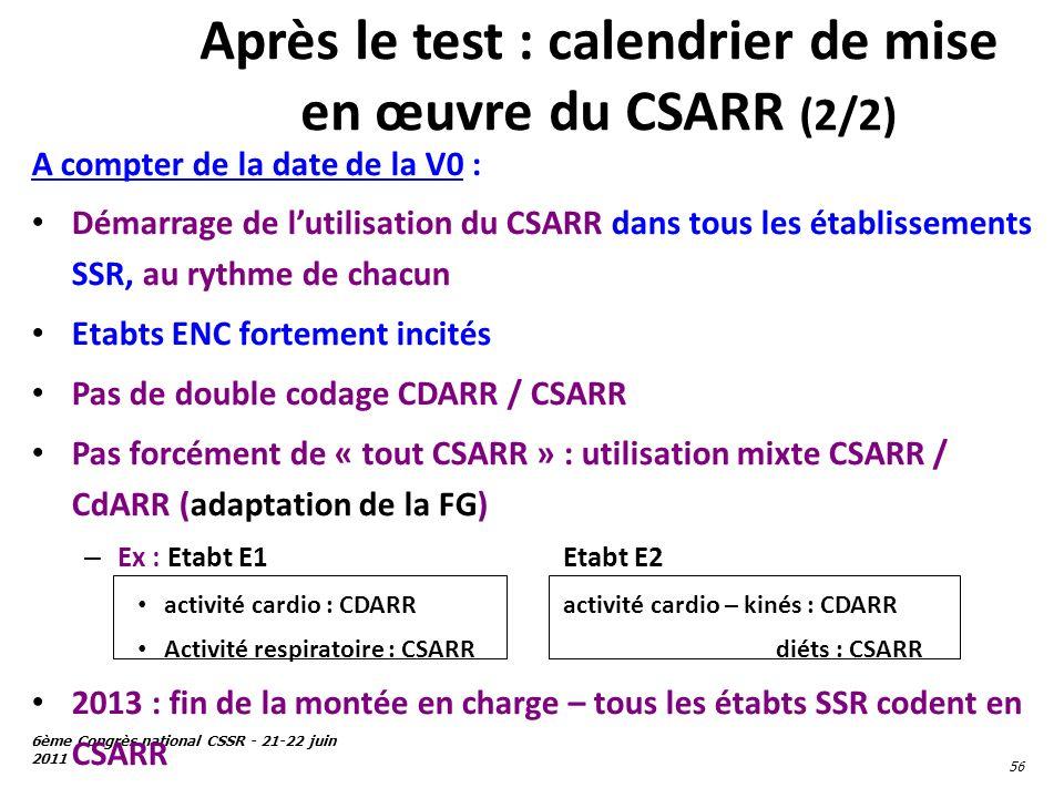 6ème Congrès national CSSR - 21-22 juin 2011 56 Après le test : calendrier de mise en œuvre du CSARR (2/2) A compter de la date de la V0 : Démarrage d