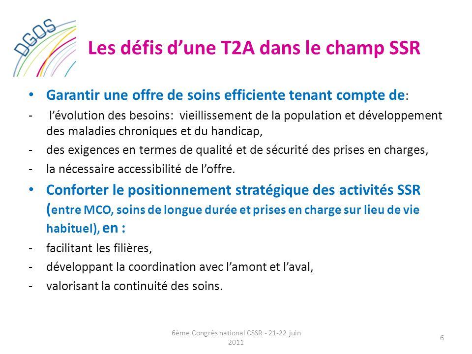 Les défis dune T2A dans le champ SSR Garantir une offre de soins efficiente tenant compte de : - lévolution des besoins: vieillissement de la populati