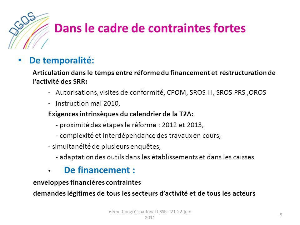 Dans le cadre de contraintes fortes De temporalité: Articulation dans le temps entre réforme du financement et restructuration de lactivité des SRR: -