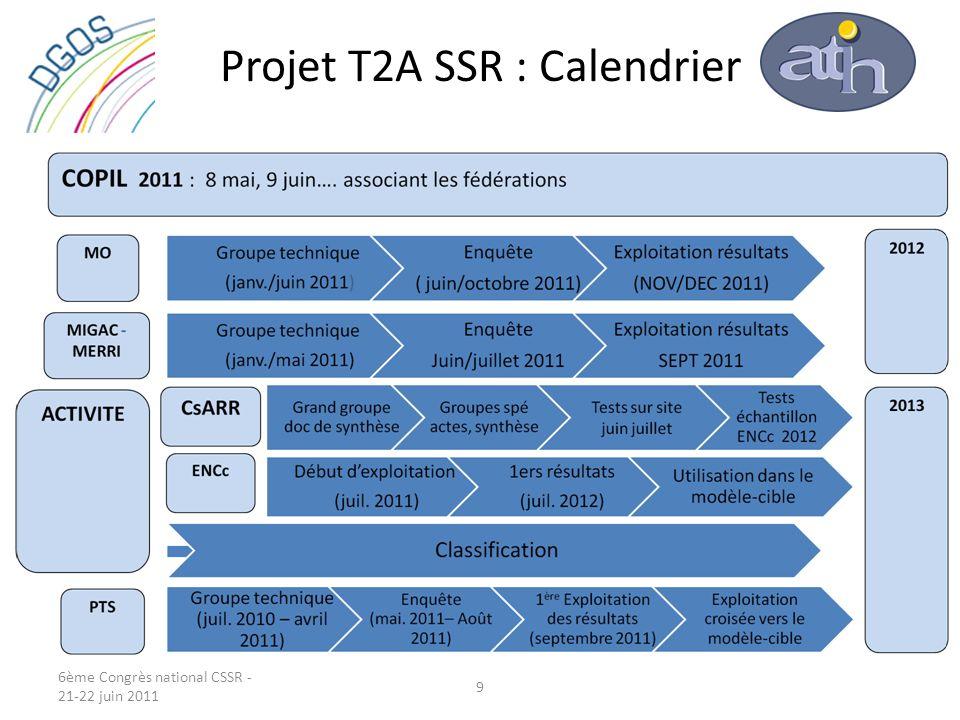 9 Projet T2A SSR : Calendrier