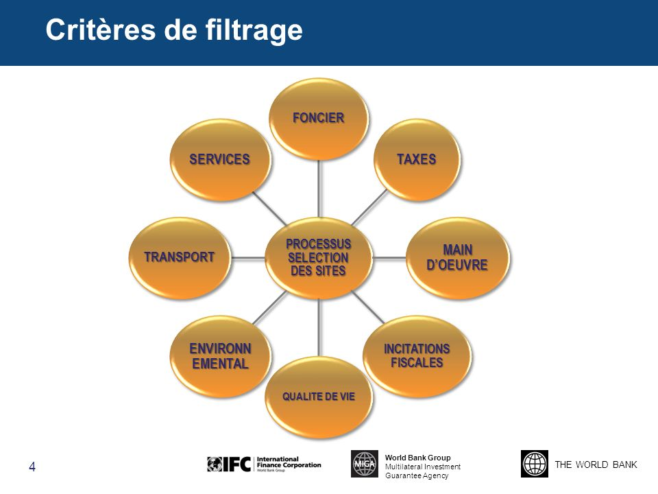 THE WORLD BANK World Bank Group Multilateral Investment Guarantee Agency 4 Critères de filtrage