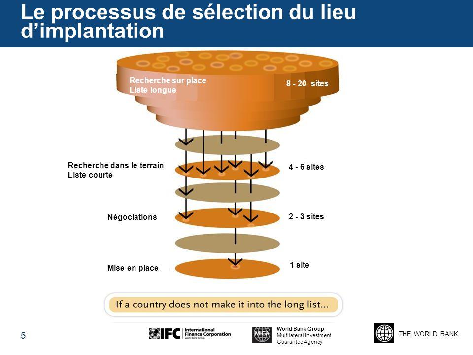THE WORLD BANK World Bank Group Multilateral Investment Guarantee Agency 5 Le processus de sélection du lieu dimplantation 8 - 20 sites Recherche sur