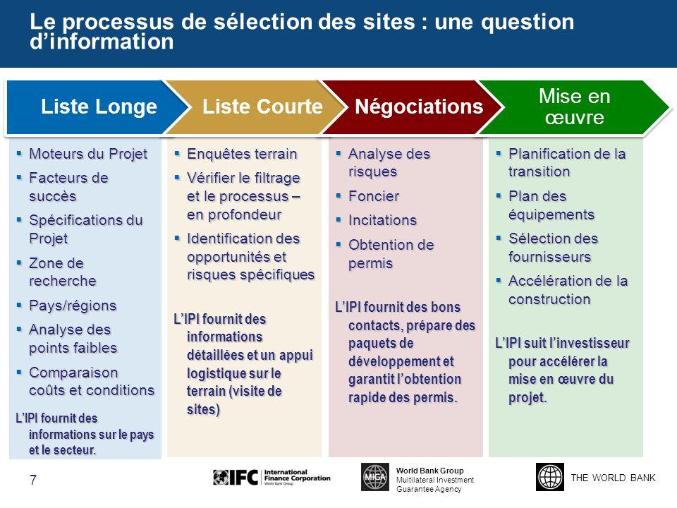 THE WORLD BANK World Bank Group Multilateral Investment Guarantee Agency Le processus de sélection des sites : une question dinformation 7 Moteurs du