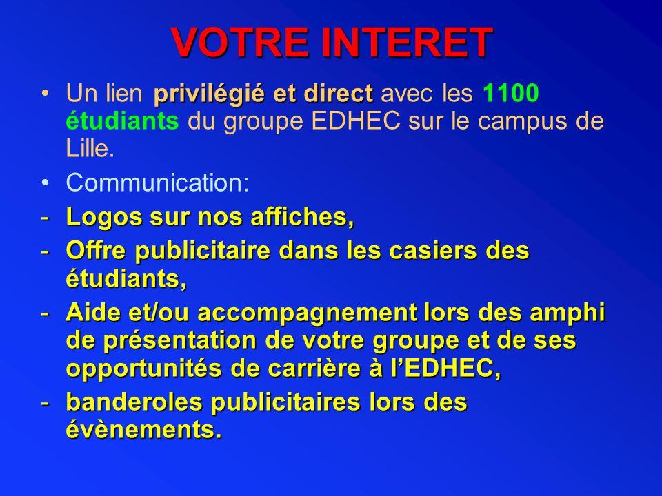 VOTRE INTERET privilégié et directUn lien privilégié et direct avec les 1100 étudiants du groupe EDHEC sur le campus de Lille. Communication: -Logos s