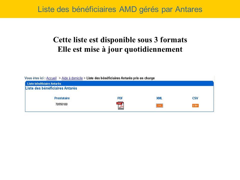 Liste des bénéficiaires AMD gérés par Antares Cette liste est disponible sous 3 formats Elle est mise à jour quotidiennement