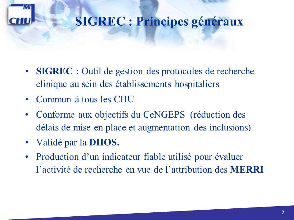 2 SIGREC : Principes généraux SIGREC : Outil de gestion des protocoles de recherche clinique au sein des établissements hospitaliers Commun à tous les