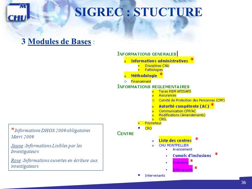 36 SIGREC : STUCTURE 3 Modules de Bases : * Informations DHOS 2009 obligatoires Merri 2009 Jaune :Informations Lisibles par les Investigateurs Rose :I