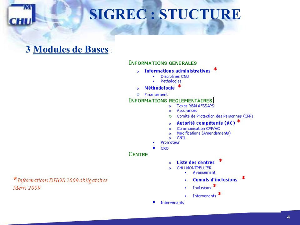 4 SIGREC : STUCTURE 3 Modules de Bases : * Informations DHOS 2009 obligatoires Merri 2009