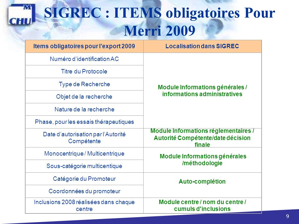 9 SIGREC : ITEMS obligatoires Pour Merri 2009 Items obligatoires pour lexport 2009Localisation dans SIGREC Numéro didentification AC Module Informatio