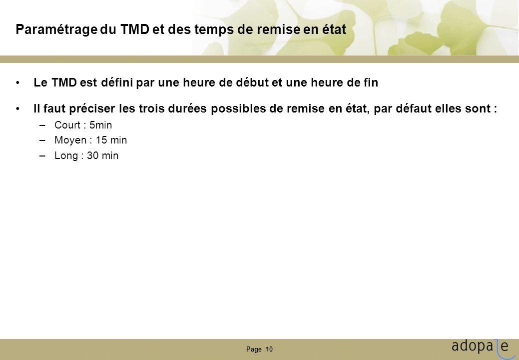 Page 10 Paramétrage du TMD et des temps de remise en état Le TMD est défini par une heure de début et une heure de fin Il faut préciser les trois duré