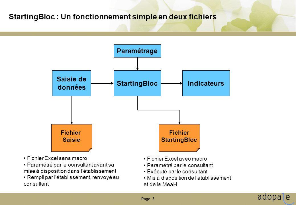 Page 3 StartingBloc : Un fonctionnement simple en deux fichiers Fichier Saisie Fichier StartingBloc Fichier Excel sans macro Paramétré par le consulta