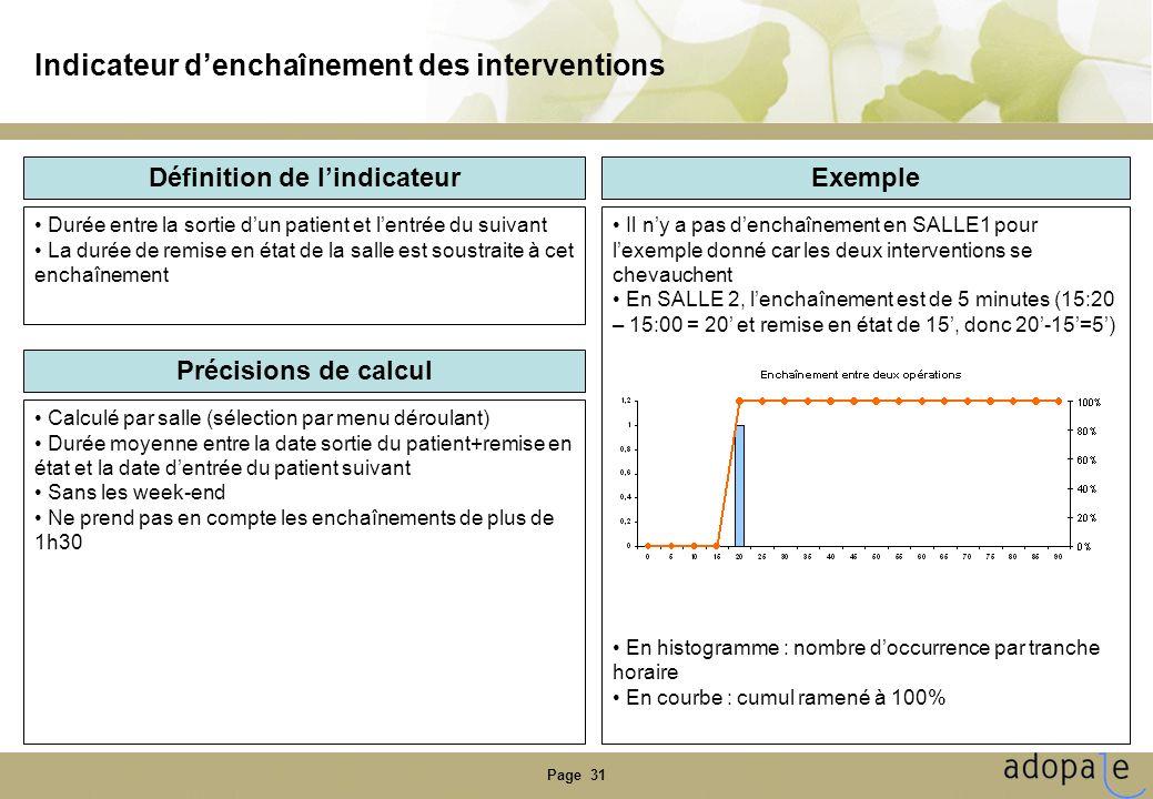 Page 31 Indicateur denchaînement des interventions Définition de lindicateur Précisions de calcul Exemple Durée entre la sortie dun patient et lentrée