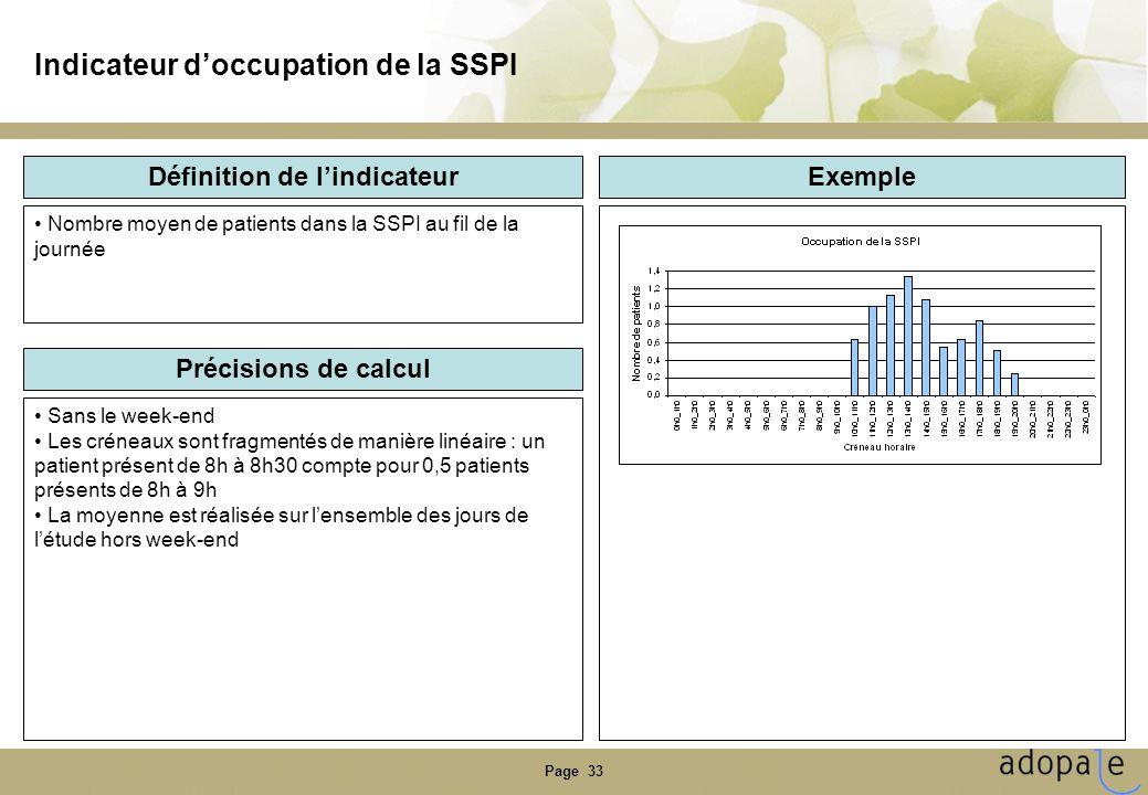 Page 33 Indicateur doccupation de la SSPI Définition de lindicateur Précisions de calcul Exemple Nombre moyen de patients dans la SSPI au fil de la jo