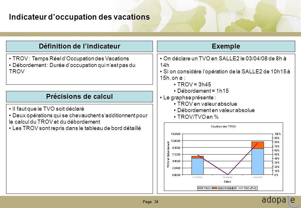 Page 34 Indicateur doccupation des vacations Définition de lindicateur Précisions de calcul Exemple TROV : Temps Réel dOccupation des Vacations Débord